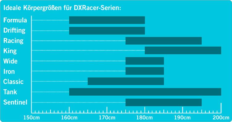 dxracer stuhl vergleich groesse