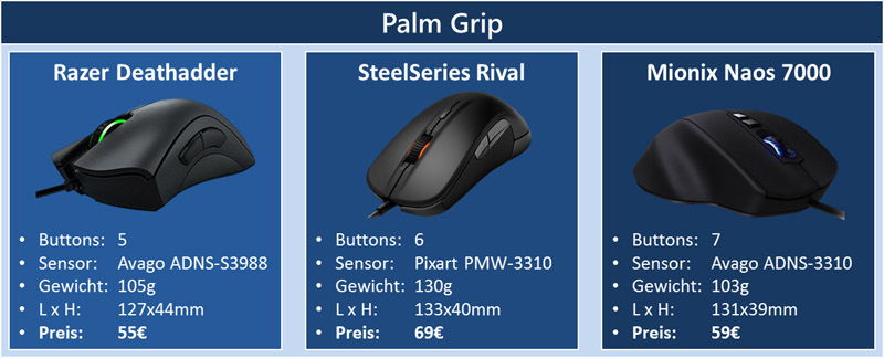 palm grip gaming maus