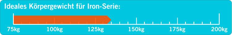 dxracer iron serie gewicht