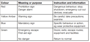 "Safety Sign Colors [table """" not found /]<br /> <br /> <br /> <br />"