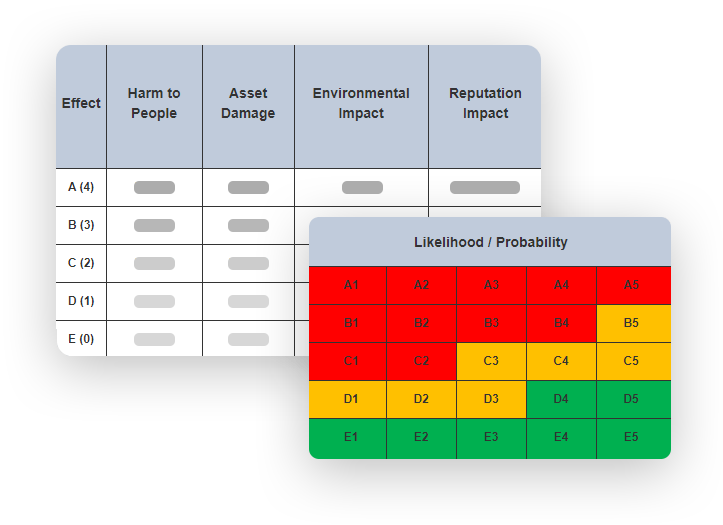 Risk Matrix example in Pro-Sapien's Risk Assessment Software on SharePoint
