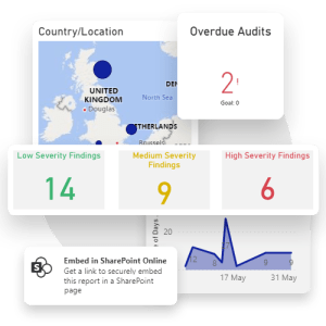 Report on data from you EHS Audit Software in Power BI