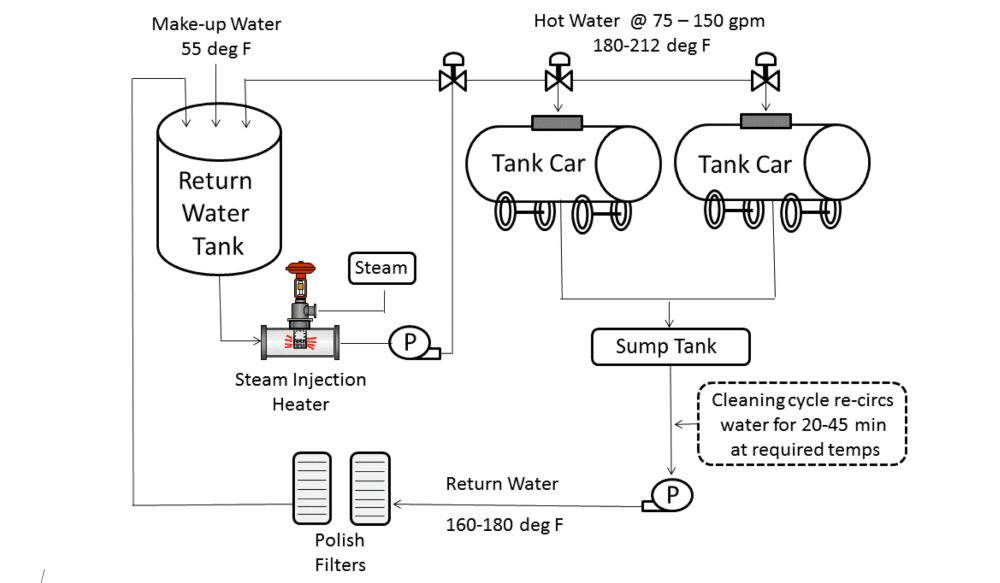 medium resolution of car heat diagram