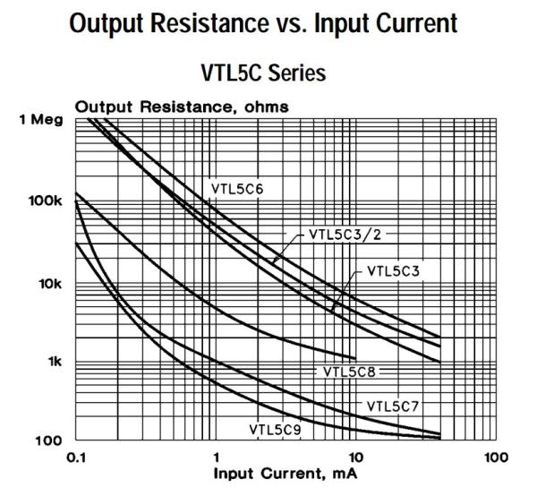 audio optocouplers