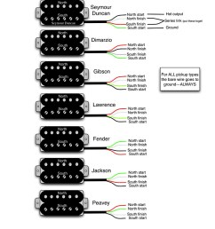 color code translation chart for pickup wiring proaudioland gibson pickup wiring color code chart for pickup [ 819 x 1036 Pixel ]