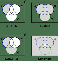 venn diagram sample space [ 1092 x 1090 Pixel ]