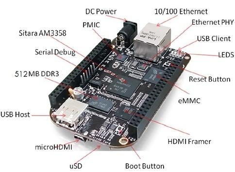 hdmi setup diagram 73 dodge dart wiring beaglebone - probotix :: wiki