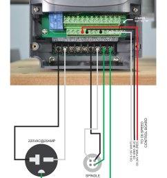 vfd wiring for dummies wiring diagram data val vfd wiring for dummies [ 1980 x 2714 Pixel ]