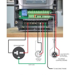 file vfd wiring diagram jpg probotix wiki honda motorcycle repair diagrams file vfd wiring diagram jpg [ 2459 x 2836 Pixel ]