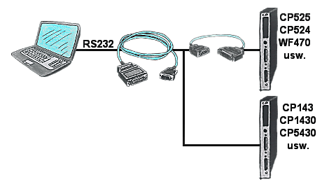 Rs232 Bus Connector Rs-232 Connector Wiring Diagram ~ Odicis