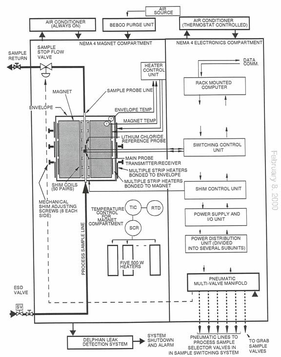 Cool wira fuse box diagram gallery best image wire binvm proton wira wiring diagram 28 images proton wira circuit diagram asfbconference2016 Images