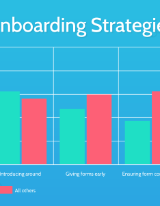 Employee onboarding strategies also checklists to perfect your new process rh