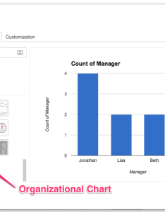 Click it and you  ll have an organization chart automatically generated for also how to create the organizational know your business needs rh process