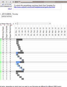 Timeline template long term gantt chart also every you  ll ever need the best templates rh process