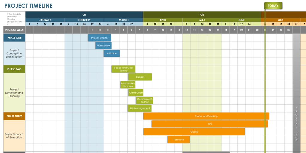 There is a huge need of visualizing the changes and events which occur or take place in the projects. Every Timeline Template You Ll Ever Need The 18 Best Templates Process Street Checklist Workflow And Sop Software