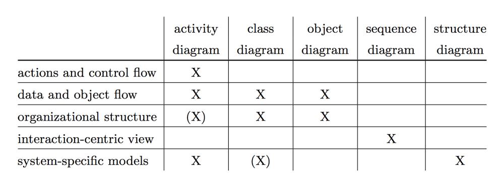 medium resolution of source