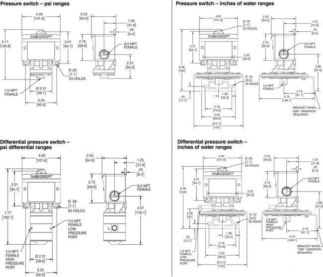 Ashcroft B, D, and H Series Switches for Gauge