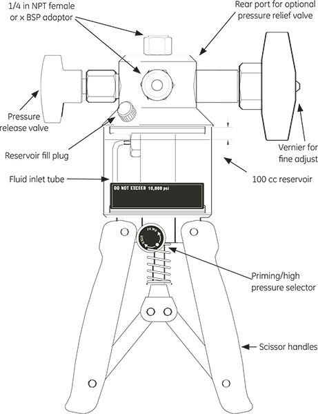 Druck PV212-22-104-B-16G Hydraulic Hand Pump Test Kit with