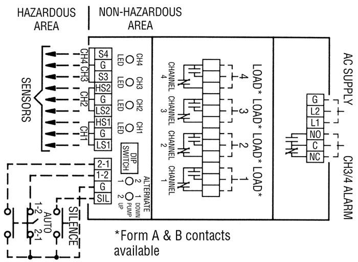 Bilge Alarm Wiring Diagram Jzgreentown
