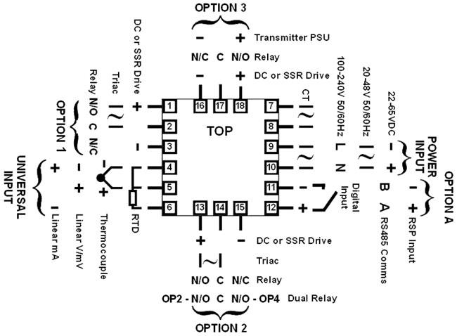 Partlow 1800 Temperature Controller, Configure Model
