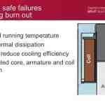 Improving safe failures