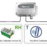 EE220 loop calibration
