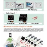 ICP DAS FCU Fan-Coil Unit Control System Solutions