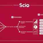 Проект Scio
