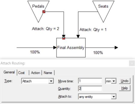 Assembling Entities