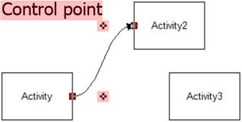 control point curved lines