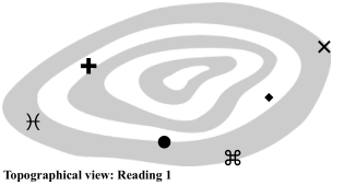 Topographical view Reading 1 simrunner
