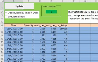 Attributes to define process flow input sheet before modification.
