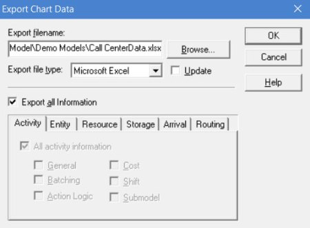 Exporting Model Data from processmodel
