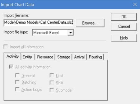 importing model data into processmodel