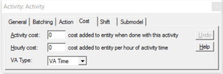 Properties dialog activity cost ProcessModel software