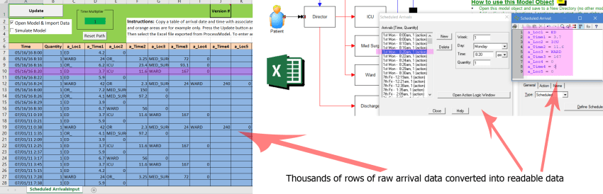 scheduled arrivals raw data to readable data