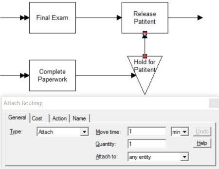 Using Attach Route