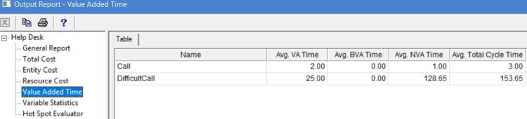 Value added time in output report