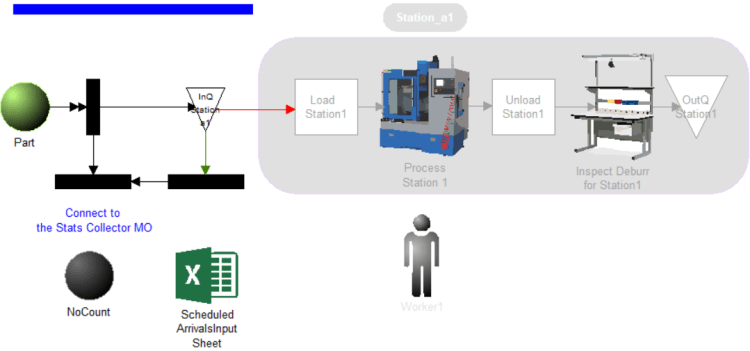Workcell Arrivals 1 Piece Flow model image