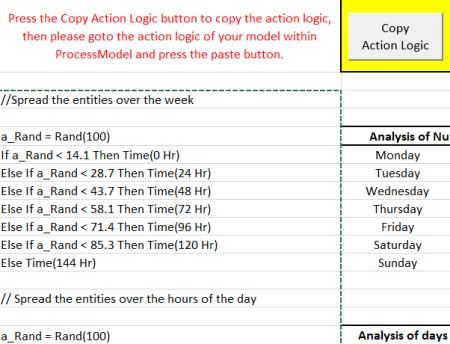copy action logic from excel