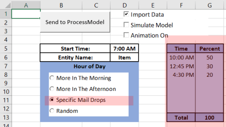 selecting specfic mail drops in disaster arrivals