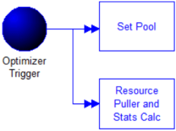 Resource Optimizer model image