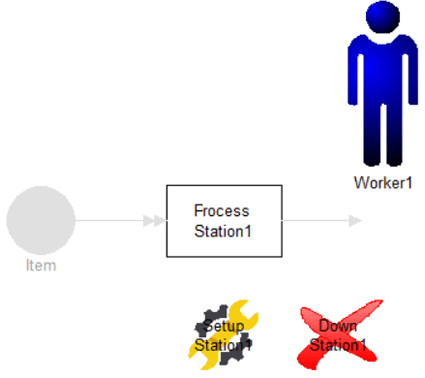 Downtime with Setup model image