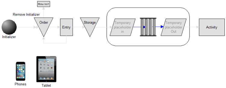 High Volume Conveyor Section model image