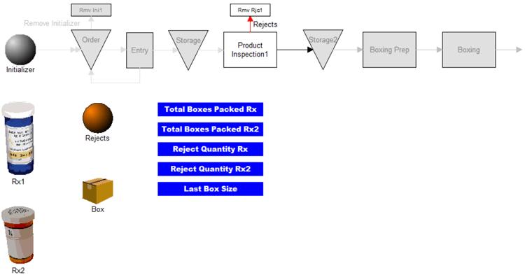 High Volume Inspection model image