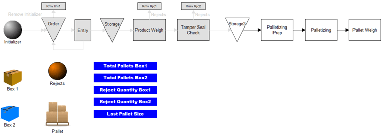 Palletizing Products model image