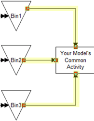 connect bins to your model