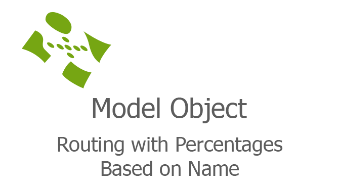 Routing with Percentages Based on Name fi
