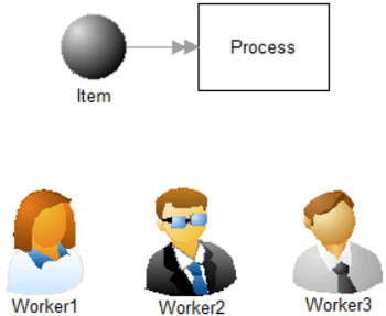 Alternate Resource Get Order model image