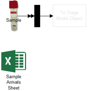 Lab Arrivals with Priority model image